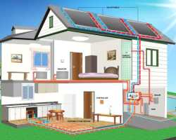 Отопление в двухэтажном частном доме