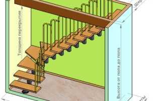 Проемы под лестницу на второй этаж