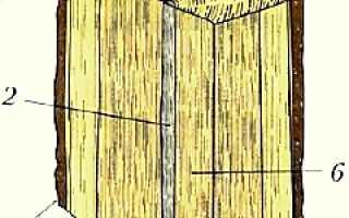 Виды искусственных древесных материалов