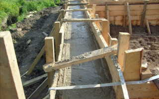 Класс бетона для ленточного фундамента