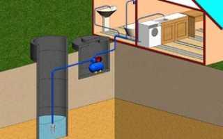 Провести водопровод от колодца