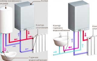 Двухконтурный или одноконтурный газовый котел отзывы
