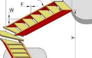 Расчет забежной лестницы