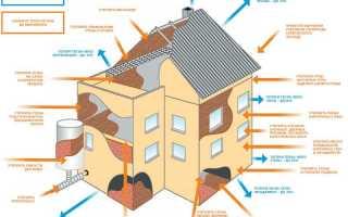 Как утеплять полы в деревянном доме