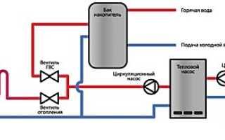 Дополнительный насос для газового котла