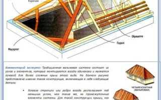 Вальмовые крыши расчет скатов