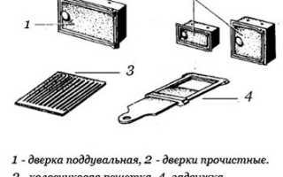 Пластический способ производства керамического кирпича