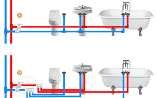 Провести водопровод в квартире своими руками