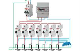 Схема автоматов в электрощитке частного дома