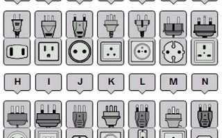 Состав розетки электрической