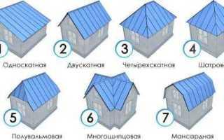 Варианты крыш одноэтажных домов