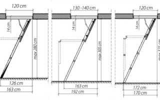 Размеры складных лестниц на чердак