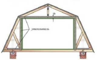 Каким утеплителем лучше утеплять крышу мансарды