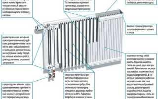 Схема работы радиаторов отопления алюминиевых