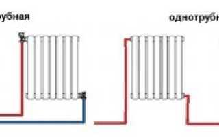 Схема подключение радиаторов отопления в частном доме