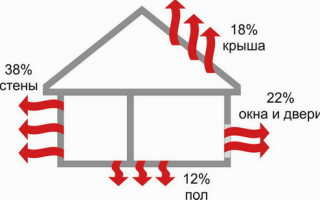 Схема отопления маленького дома