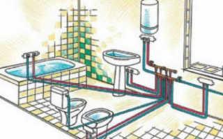 Провести водопровод в частный дом своими руками