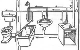 Разводка водопровода на кухне
