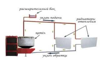 Схема отопления частного дома открытого типа