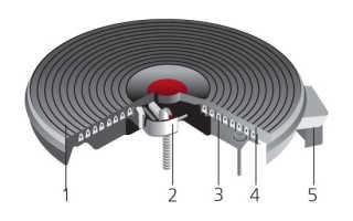 Схема конфорки электроплиты лысьва
