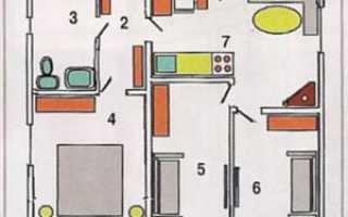 Самостоятельное строительство каркасного дома