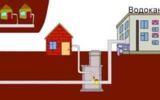 Прокладка центрального водопровода