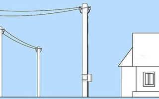 Стоимость подключения дома к электричеству