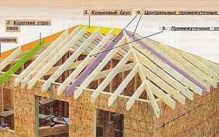 Вальмовая крыша своими