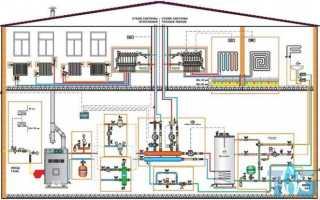 Схема разводки системы отопления