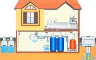 Проводка водопровода в дом