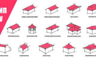 Варианты крыши квадратного дома