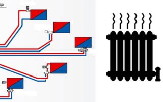 Схема подключения труб отопления