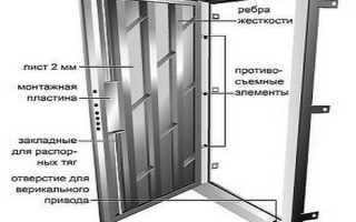 Двери из металла фото