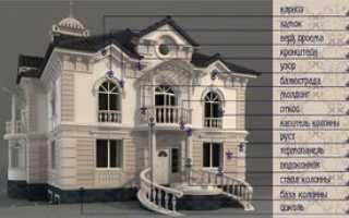 Архитектурные фасады зданий