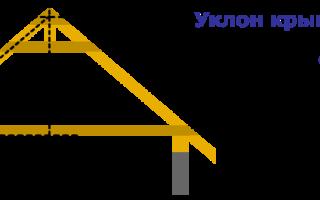 Верхний слой крыши