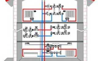 Схема разводки от котла отопления