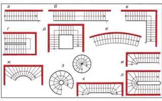 Размеры лестницы на второй этаж в частном
